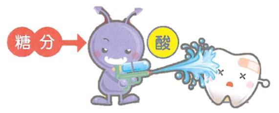 子どもの歯を守る